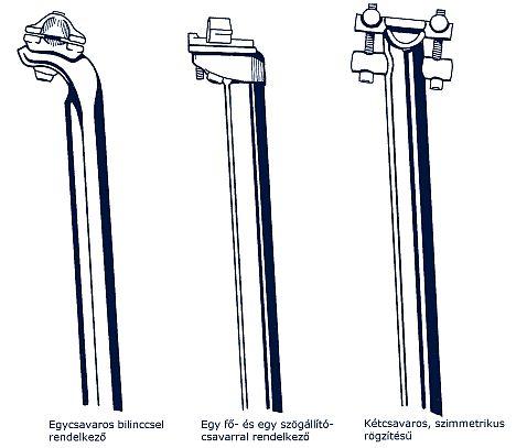 Különböző bilincstípusok a nyereg rögzítéséhez
