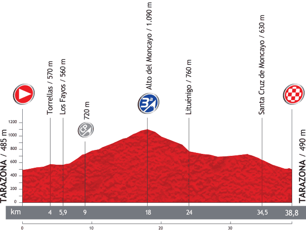 Vuelta a Espana 2013 - 11. szakasz