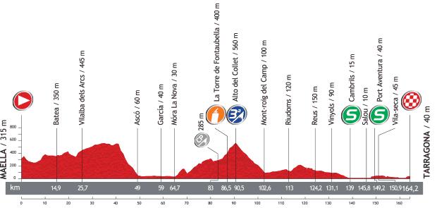 Vuelta a Espana 2013 - 12. szakasz