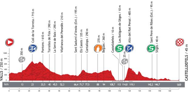 Vuelta a Espana 2013 - 13. szakasz