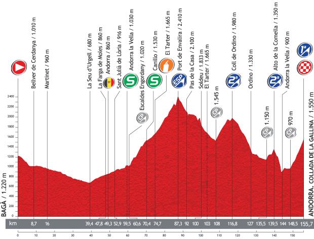 Vuelta a Espana 2013 - 14. szakasz