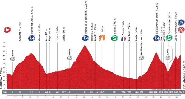 Vuelta a Espana 2013 - 15. szakasz
