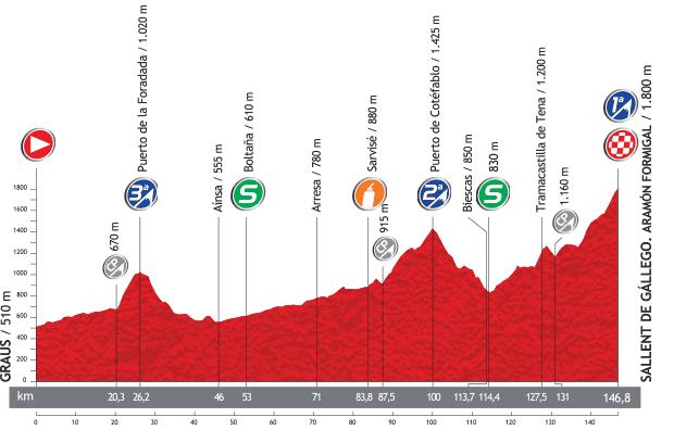 Vuelta a Espana 2013 - 16. szakasz