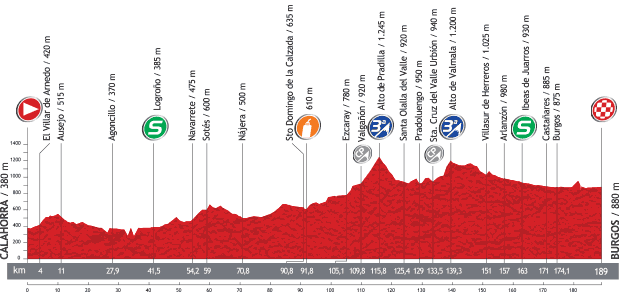 Vuelta a Espana 2013 - 17. szakasz