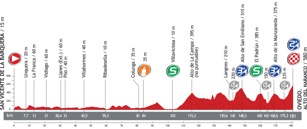 Vuelta a Espana 2013 - 19. szakasz