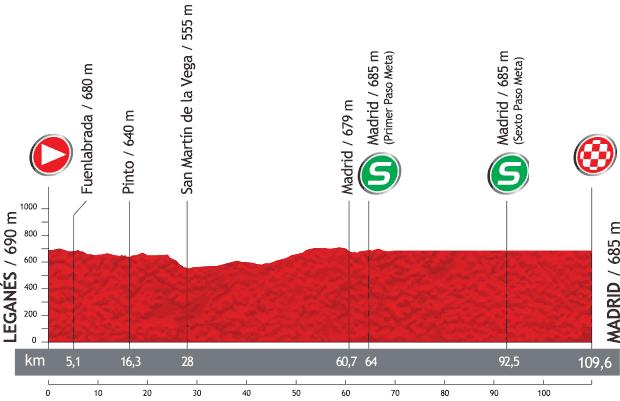 Vuelta a Espana 2013 - 21. szakasz