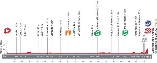 Vuelta a Espana 2013 - 3. szakasz