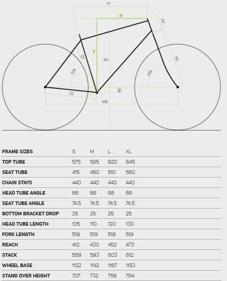 merida one twenty geometria