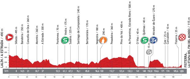 Vuelta a Espana 2013 - 4. szakasz