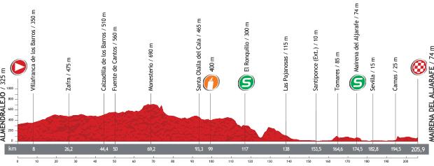 Vuelta a Espana 2013 - 7. szakasz