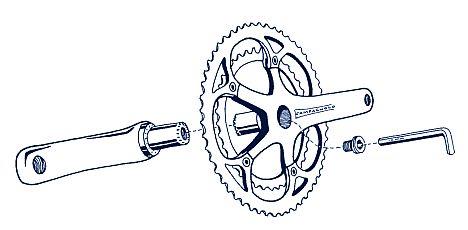 A Campagnolo UltraTorque rendszer eltér a többi integrált tengelyes hajtómű fel- és leszerelési menetétől...