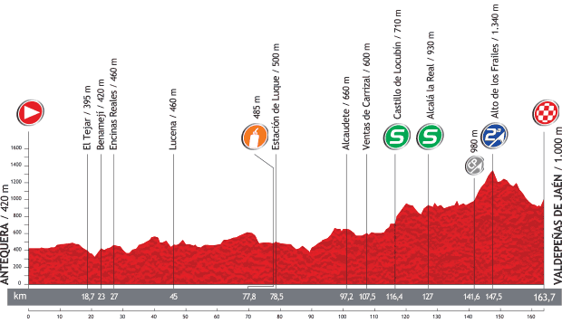 Vuelta a Espana 2013 - 9. szakasz