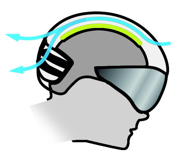 A fej felületét nem érintő AirFit kialakítás speciális szellőzőcsatornákkal...