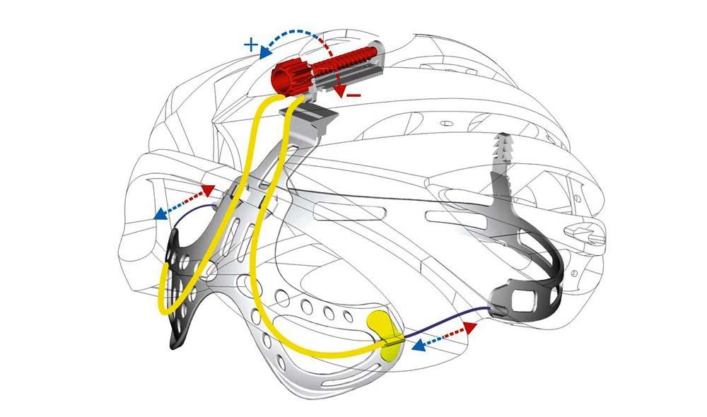 Megérkeztek a Lazer 2011-es fejvédői: az innovatív Rollsys-rendszer 2005-ben elnyerte az Eurobike Awardot, és azóta nem igazán kellett hozzányúlni