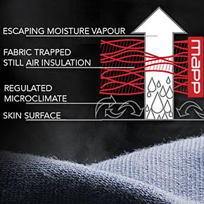 Az aláöltözet kifejlesztése, gyártása fejlettebb technológiát igényel, a kényelem szempontjából mindenképpen meghatározó...