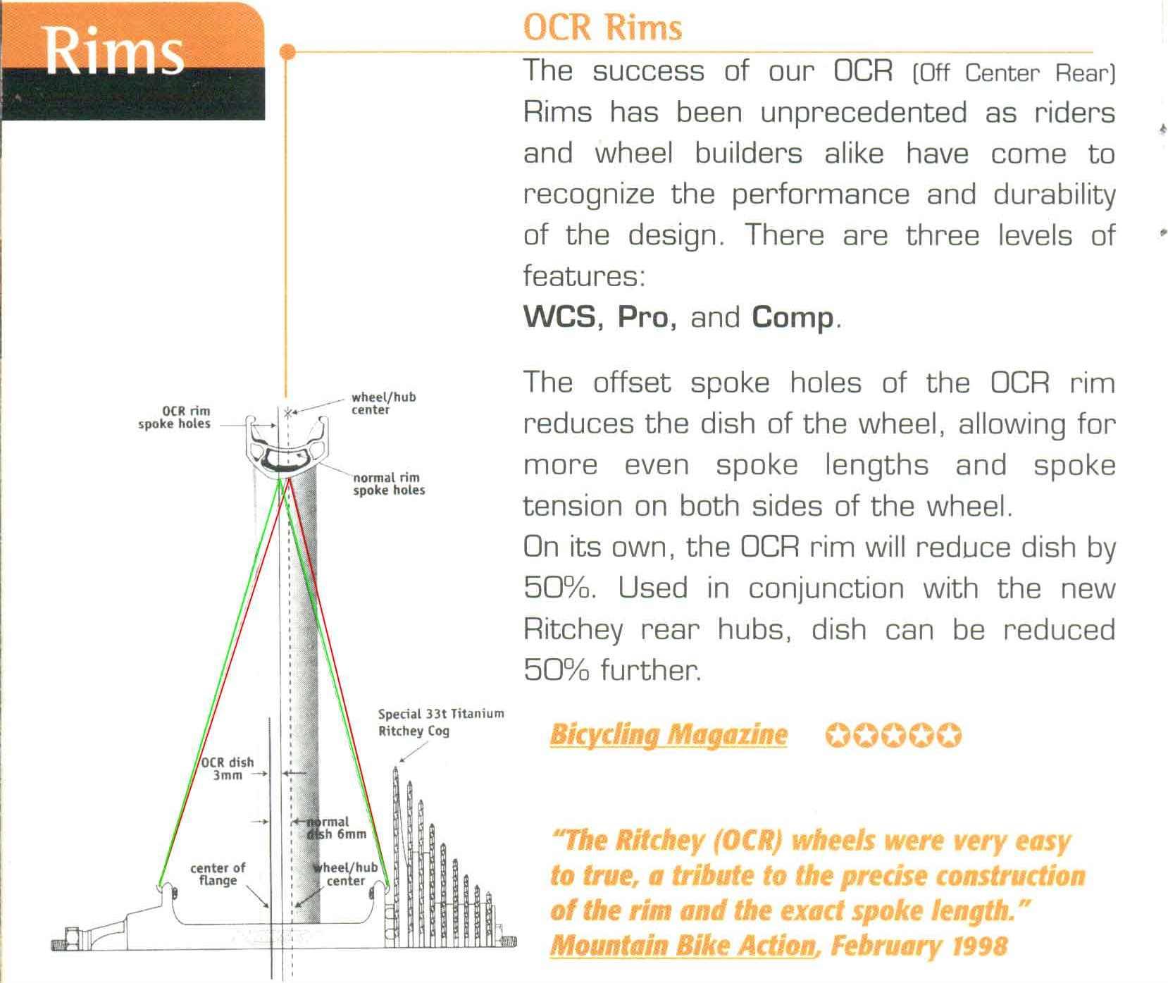 Ritchey OCR aszimmetrikus felni 1998-ból