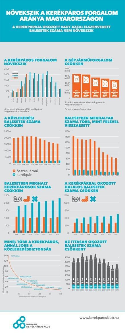 OBB infografika PRESS