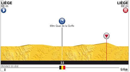 Tour de France 2012 - Prológ - június 30. Liège - Liège 6.4 km (egyenkénti időfutam)