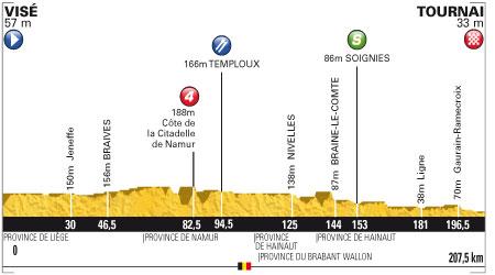 Tour de France 2012 - 2. szakasz - július 2. Visé - Tournai 207.5 km (sík szakasz)