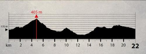A prológ szinttérképe