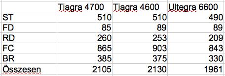 shimano tiagra 4700