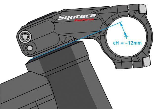 Syntace Flatforce méretek