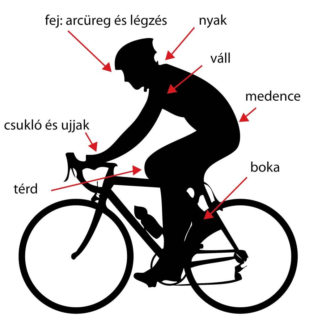 Biciklizz télen is! – a téli biciklis öltözet