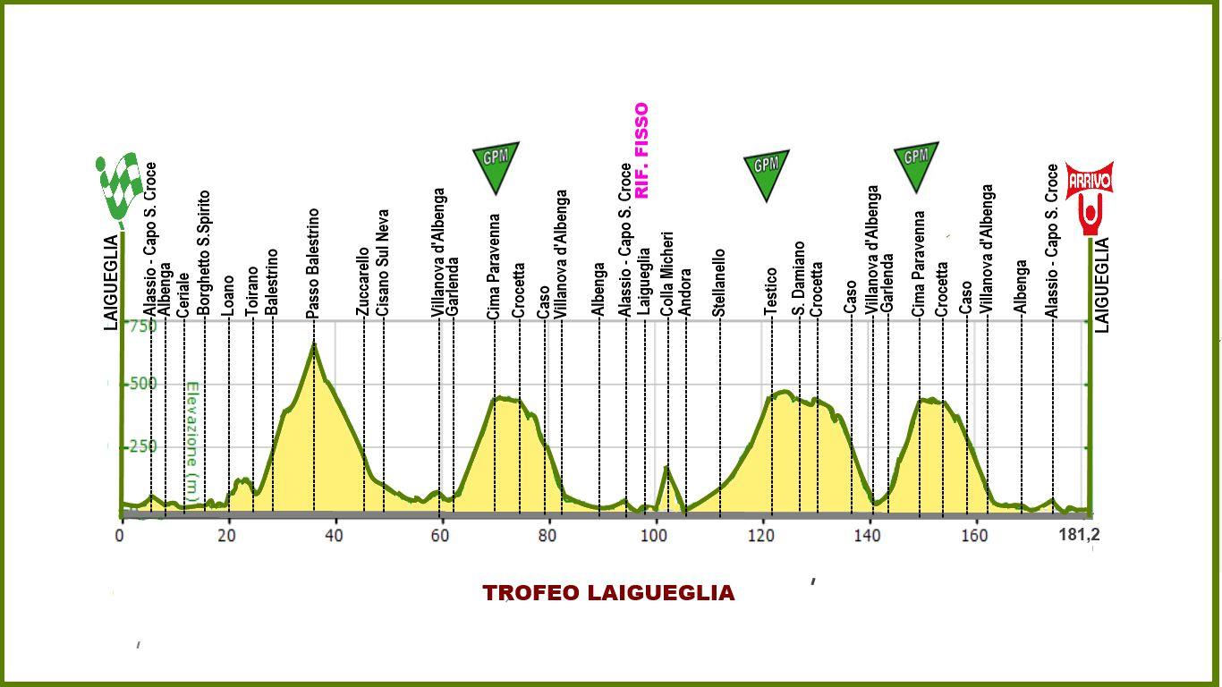 TrofeoLaigueglia1392295103