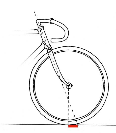 Az utánfutás (trail) geometriai értelmezése. Értéke 50-55 milliméter között a legideálisabb