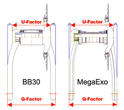 """BB30 vs. BB86 MegaExo: a pedáltávolság azonos, de a """"bokaférőhely"""" nem..."""