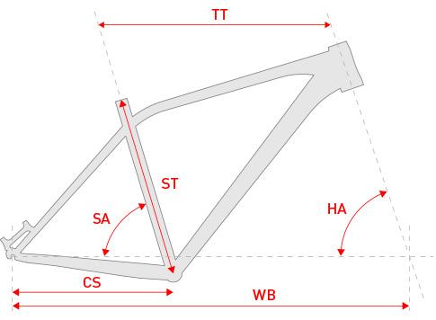 geometria_rama_mtb_xc_27,5