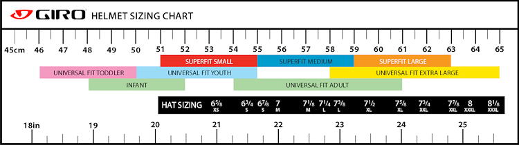 Gir mérettáblázat: így könnyen kiszámolható, hogy a három méret közül melyik a legmegfelelőbb - akár felpróbálás nélkül is!