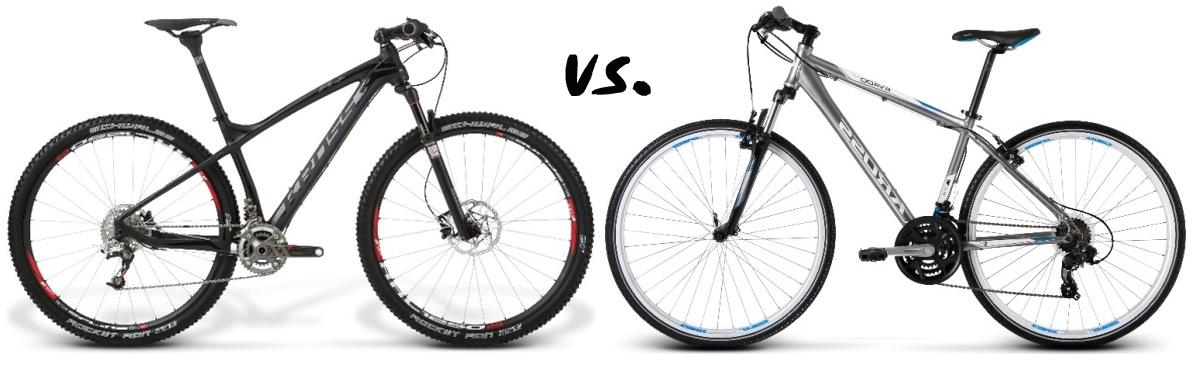 Melyiket válasszam?