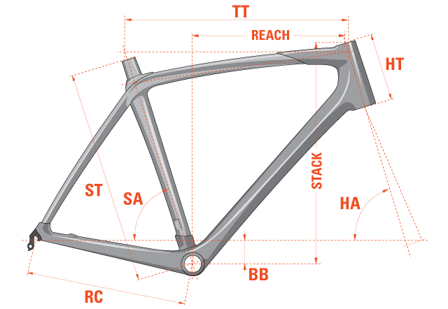 lapierre-bikes-road-xelius-efi-geometry-chart