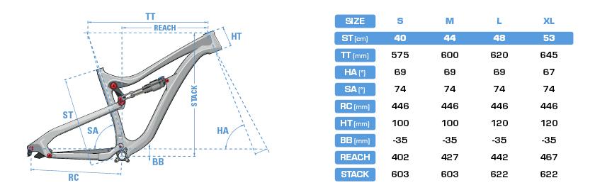 Vázgeometria