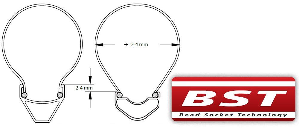 A BST lényege, hogy az abroncsperem a köpeny kisebb felületét veszi igénybe, így az szélesebbre tágulhat, emellett térfogata is jelentősen nő.