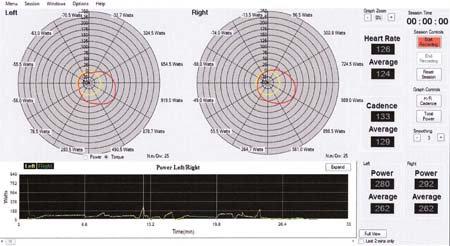 Sok adat, rengeteg hasznos info arról, hogyan és milyen inteztással hajtjuk a kerékpárt...