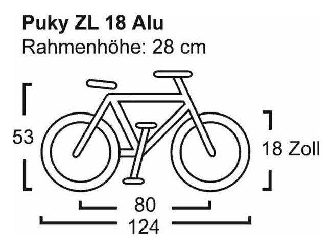 A Puky ZL 18 méretezése